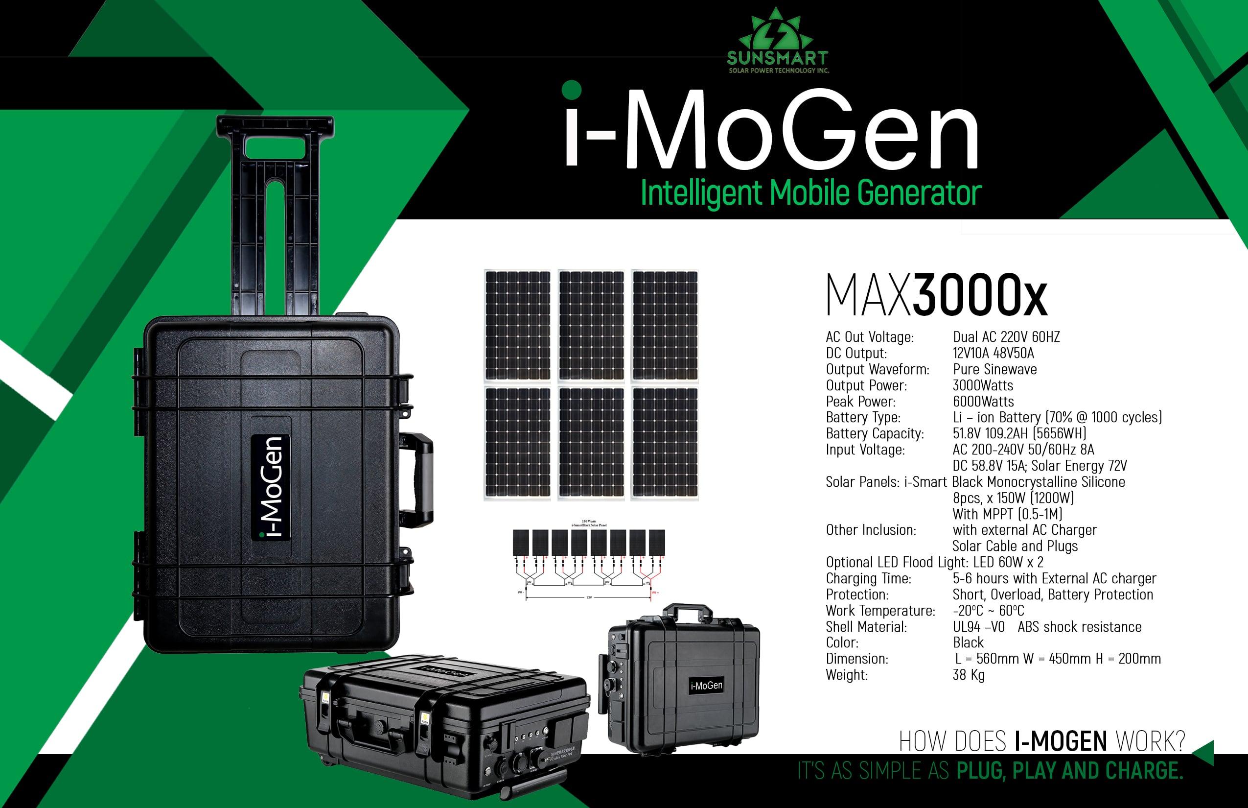 Max 3000x